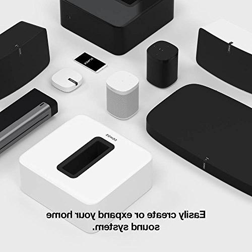 Sonos 3.1 Surround - Theater with &
